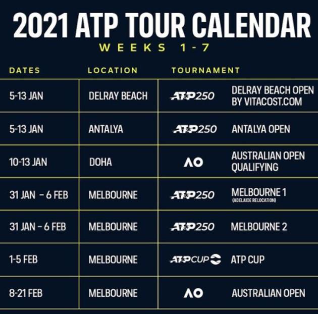 2021 ATP Tour Calendar